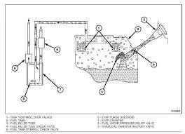 similiar slk fuel pump shut off keywords fuel tank filling problem slk320 pump keeps shutting off mercedes