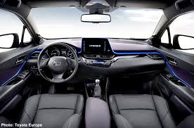 CarNichiWa®   2017 Toyota C-HR Preview – Interior Revealed in ...