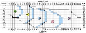Spanx Size Chart Shapewear Size Charts Shapewear Guru