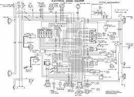 Jeep Painless Wiring Diagram Painless Wiring Diagram Turn Signals