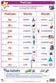 Copy Of Prefixes Suffixes And Root Words 3 4b Lessons