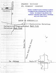 Crawford County IL Historical Society - Cemetery Listing