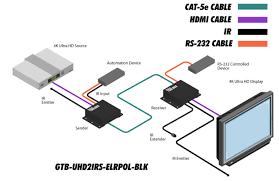 gefen 1x4 hdmi splitter wiring diagram wiring diagram essig lk 4k ultra hd elr pol extender rs 232 and 2 way ir by gefen gefen 1x4 hdmi splitter wiring diagram