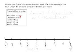 Novel Writing Templates Outline Template Plot Worksheets