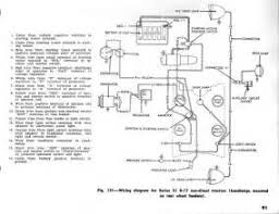 allis chalmers wd wiring schematic diagram allis allis chalmers b 12 volt wiring diagram images wiring moreover on allis chalmers wd wiring schematic