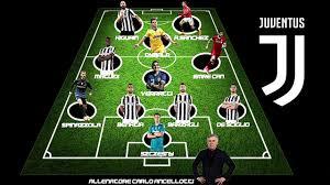 Calciomercato Juve - La mia formazione ideale (titolare) 2018/19