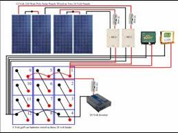 hqdefault diy solar panel system wiring diagram youtube on solar system wiring diagram