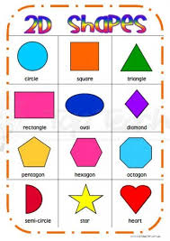 Shapes Chart Images Use This Desk Chart For Students To Refer To When Writing 2d