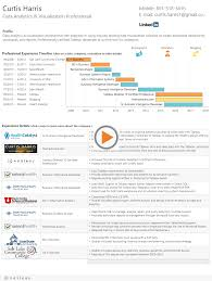 Tableau Sample Resumes The Best Resumes On Tableau Public POINTS OF VIZ 72