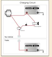 wiring diagram of a car s electrical circuit images diagrams the rv battery disconnect switch wiring diagram the first shows how she