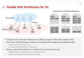 5g technology architecture. updates from the 3gpp ran 5g workshop part 3 5g technology architecture