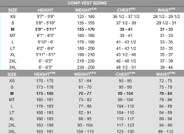 Oneill Slasher Kite Impact Vest Black 4942eu