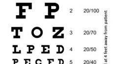 Smartphone Eye Chart Smartphone Based Vision Test Mobihealthnews
