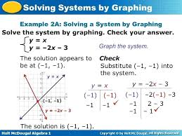 solving systems of equations practice solving systems of equations by graphing worksheet answers solving systems of equations by graphing practice pdf
