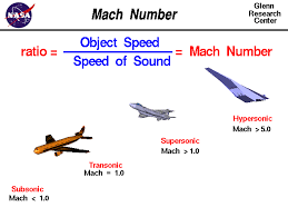 Ultrasonic Sound Velocity Chart Mach Number