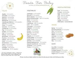Easy Ways To Feed A Baby Engaging Mystery Baby Food