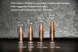 49 Reasonable Barrel Twist Vs Bullet Weight Chart