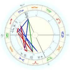 Lady Gaga Birth Chart Lady Gaga Horoscope For Birth Date 28 March 1986 Born In