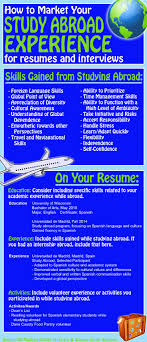 86 Best Resume Cover Letter Advice Images On Pinterest Resume