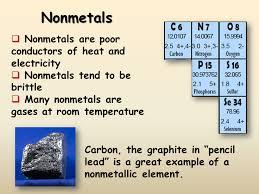 Element Classes - Presentation Chemistry - SliderBase