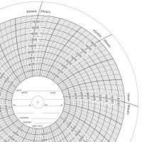 Barton Chart Recorder Price Jual Barton Chart Recorder