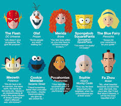 Inspirational Quotes By Famous People Unique Infographic 48 Inspiring Life Quotes From Famous Cartoon Characters