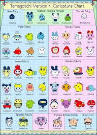 Tamagotchi V2 Chart Tamagotchi Characters Tumblr