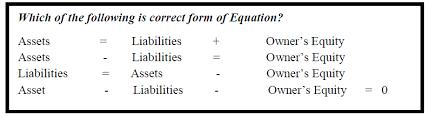 accounting equation balance sheet