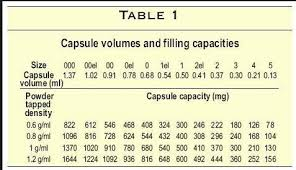 The Capsule Guy Empty Vegetable And Gelatin Capsules