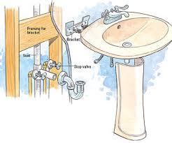 bathroom sink installation. installing a pedestal sink bathroom installation