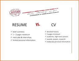 Cv Vs Resume Enchanting Curriculum Vitae Vs Resume Related Post Curriculum Vitae Resume