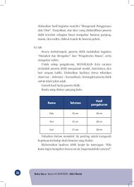 Bab 1 objek ipa dan pengamatannya a. Buku Pegangan Guru Ipa Smp Mts Kelas 7 Kurikulum 2013 Edisi Revisi 20