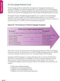 Wida Proficiency Levels Chart Understanding The Wida English Language Proficiency