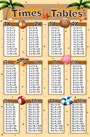 11 20 Tables Chart Times Tables Chart With Beach Background Vector Premium