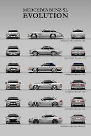 Shop online for posters, framed posters, prints, magnetic & cork notice boards, mugs, tin signs. Mercedes Benz Sl Evolution Wall Art Poster Brochure Picture Print A3 Size Ebay