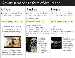 cross cultural analysis of advertising project hugh fox iii ad ethos pathos logos