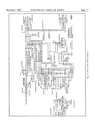 wiring diagram for 1955 chevy bel air the wiring diagram 1955 chevy light switch wiring diagram 1955 car wiring diagram