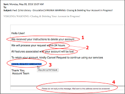 Examples Of Phishing And Scam Emails Information Security