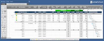 Excel Templates For Project Management Project Management Dashboard Excel Template Free Project