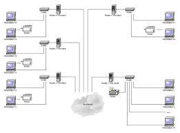 Курсовая Проектирование локальной вычислительной сети для  Курсовая Проектирование локальной вычислительной сети для страховой компании