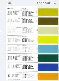 Glasurit Color Chart Auto Paint Codes Help Translate From German Paint Code