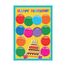 Happy Birthday Chart Decoration Happy Birthday Chart