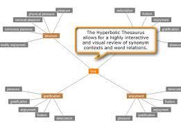 introduction dissertation philosophie sur le dг©sir