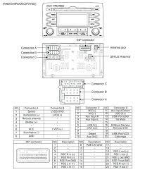 2005 hyundai santa fe stereo wiring diagram car radio audio 2005 hyundai santa fe monsoon wiring diagram at 2004 Hyundai Santa Fe Radio Wiring Diagram