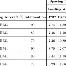 Final Chart Of The Riivr Opd At Klax Download Scientific
