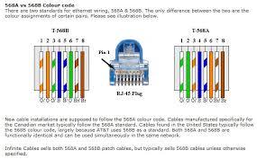 cat 5 wiring diagram printable cat 5e wiring cat image wiring diagram cat 5 wiring diagram b cat auto wiring diagram