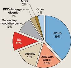 Not All Mood Swings Are Bipolar Disorder Mdedge Psychiatry