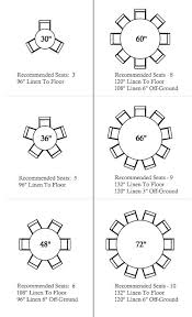 wedding table size chart. round table seating guide to different sizes. wedding size chart e