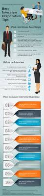 best ideas about job interview preparation job all in one place the best job interview preparation tips infographic the