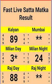 Mumbai Patti Chart Kalyan Schemes Collection
